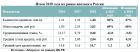 «Метриум»: Итоги 2018 года на рынке ипотеки