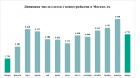 «Метриум»: Январь – больше не депрессивный месяц
