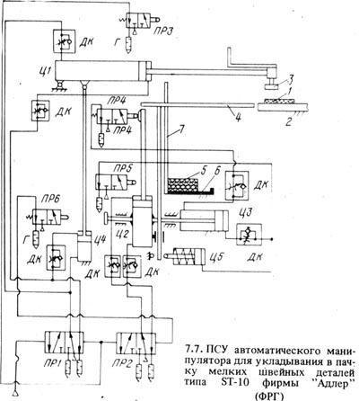 Автоматический манипулятор для укладывания в пачку мелких деталей типа 5Т- 10