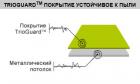 Армстронг разработал новое покрытие металлических кассет для подвесных потолков.
